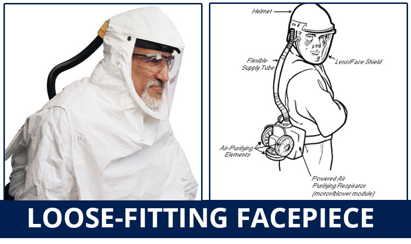 Loose Fitting Face Piece Example