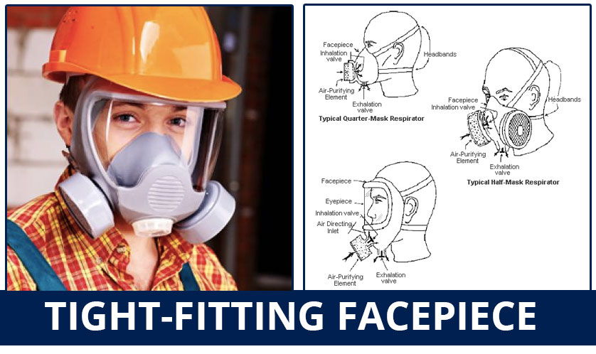 Tight Fitting Face Piece